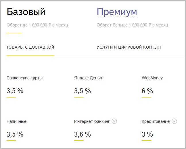 тарифы яндкекс кассы